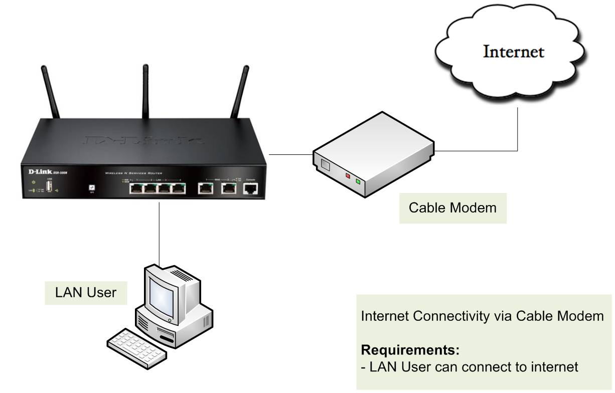 wireless router work diagram wireless free engine image internet connection wiring diagram #14