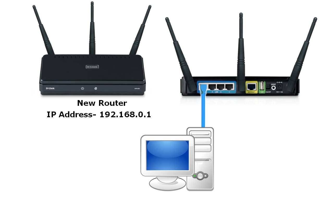 D Link Technical Support Using Wireless Router Lan Diagram Step 1 Connect A Computer Directly To Your New In Port 123 Or 4 Do Not Have It Connected Anything Else