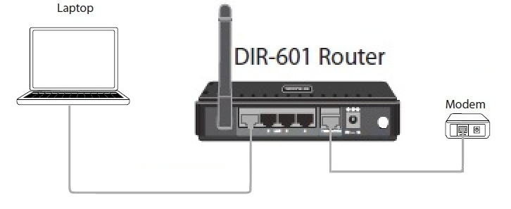 D Link Dir 601 Manual